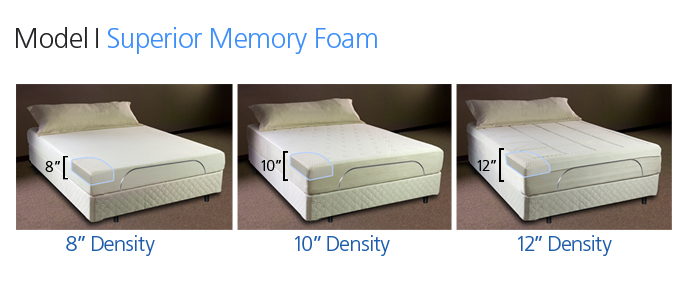 10 Inch Vs 12 Inch Memory Foam Mattress